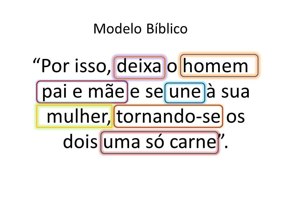 Modelo Bíblico Por isso, deixa