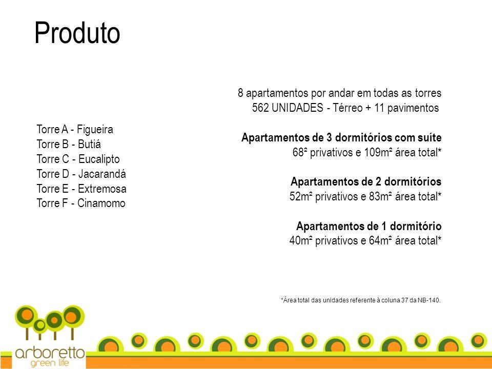 8 apartamentos por andar em todas as torres 562 UNIDADES - Térreo + 11 pavimentos Apartamentos de 3 dormitórios com suíte 68² privativos e 109m² área