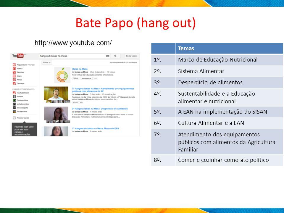Bate Papo (hang out) http://www.youtube.com/ Temas 1º.Marco de Educação Nutricional 2º.Sistema Alimentar 3º.Desperdício de alimentos 4º.Sustentabilida