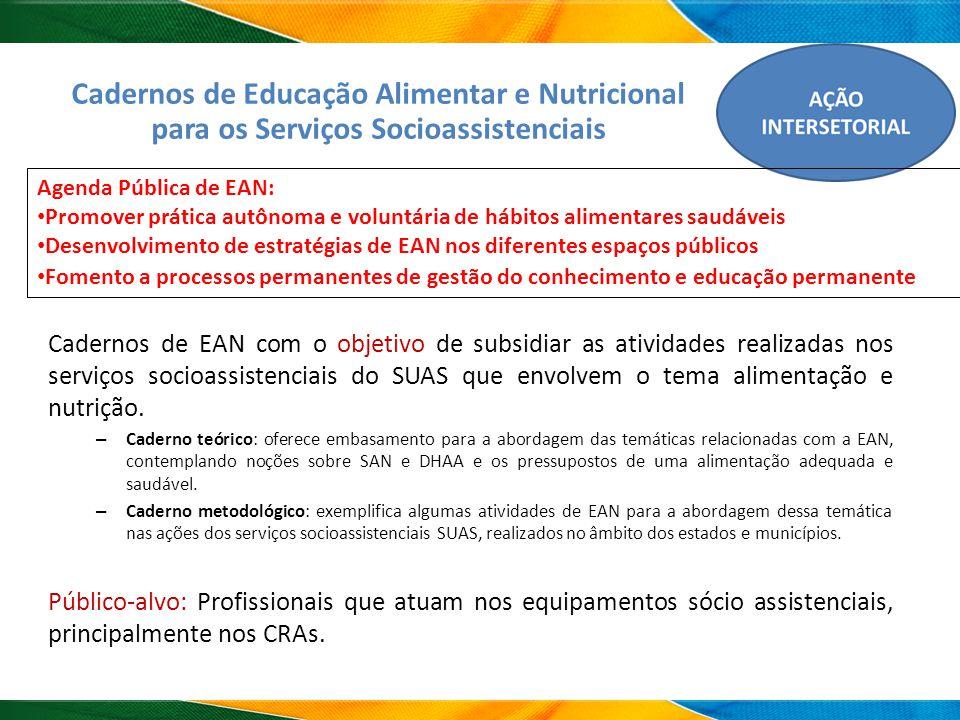 Oficina: EAN para Políticas Públicas Cadernos de EAN com o objetivo de subsidiar as atividades realizadas nos serviços socioassistenciais do SUAS que