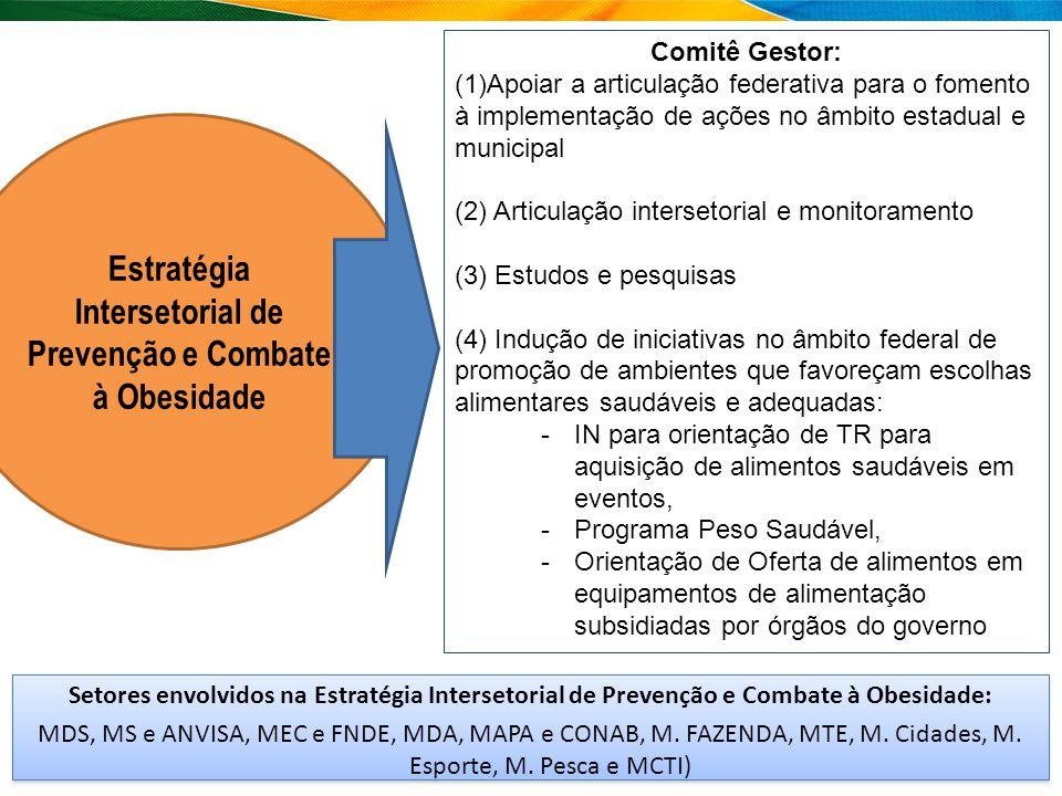 Estratégia Intersetorial de Prevenção e Combate à Obesidade Comitê Gestor: (1)Apoiar a articulação federativa para o fomento à implementação de ações