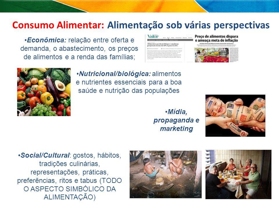Consumo Alimentar: Alimentação sob várias perspectivas Econômica: relação entre oferta e demanda, o abastecimento, os preços de alimentos e a renda da