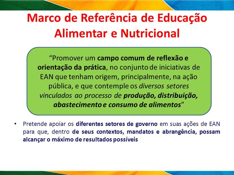 Marco de Referência de Educação Alimentar e Nutricional Pretende apoiar os diferentes setores de governo em suas ações de EAN para que, dentro de seus