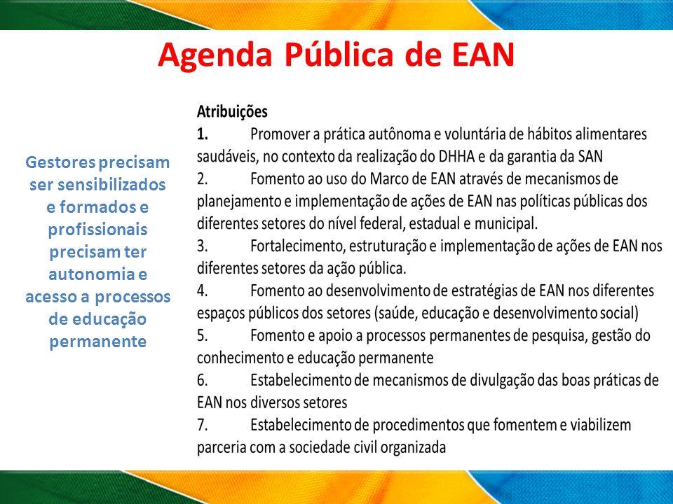Oficina: EAN para Políticas Públicas Agenda Pública de EAN Gestores precisam ser sensibilizados e formados e profissionais precisam ter autonomia e ac