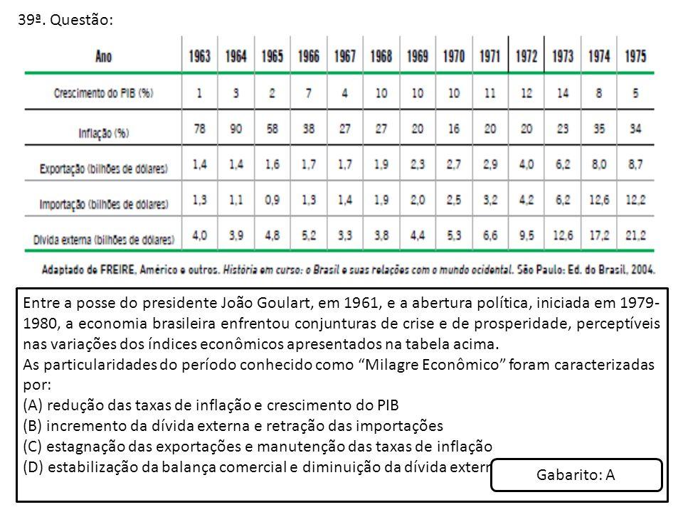 39ª. Questão: Entre a posse do presidente João Goulart, em 1961, e a abertura política, iniciada em 1979- 1980, a economia brasileira enfrentou conjun