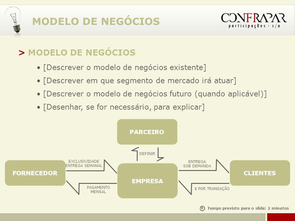 MODELO DE NEGÓCIOS > MODELO DE NEGÓCIOS [Descrever o modelo de negócios existente] [Descrever em que segmento de mercado irá atuar] [Descrever o model