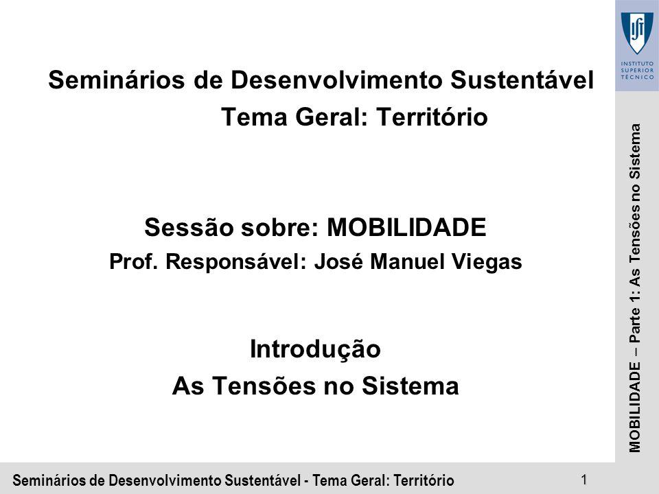 Seminários de Desenvolvimento Sustentável - Tema Geral: Território1 MOBILIDADE – Parte 1: As Tensões no Sistema Seminários de Desenvolvimento Sustentável Tema Geral: Território Sessão sobre: MOBILIDADE Prof.