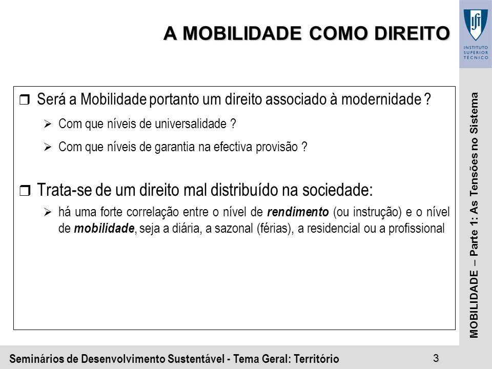 Seminários de Desenvolvimento Sustentável - Tema Geral: Território3 MOBILIDADE – Parte 1: As Tensões no Sistema A MOBILIDADE COMO DIREITO r Será a Mobilidade portanto um direito associado à modernidade .