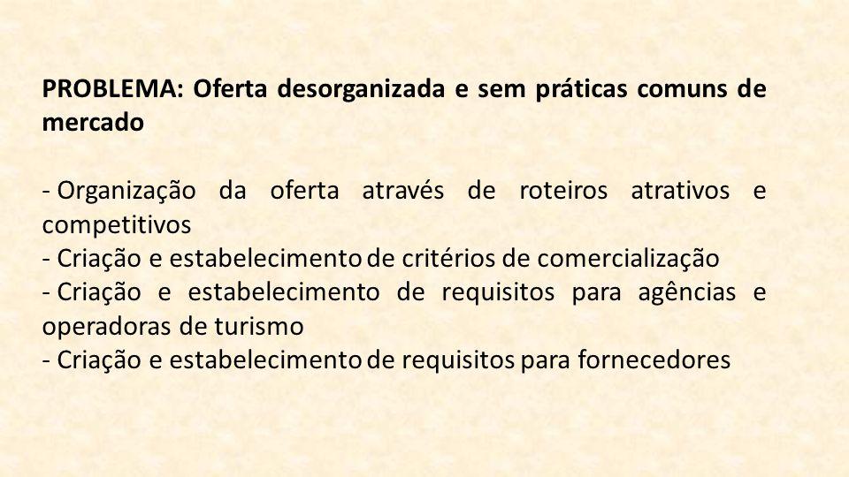 PROBLEMA: Oferta desorganizada e sem práticas comuns de mercado - Organização da oferta através de roteiros atrativos e competitivos - Criação e estab