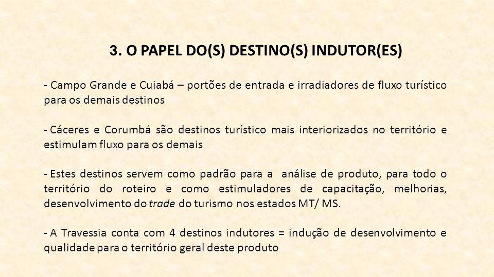 3. O PAPEL DO(S) DESTINO(S) INDUTOR(ES) - Campo Grande e Cuiabá – portões de entrada e irradiadores de fluxo turístico para os demais destinos - Cácer