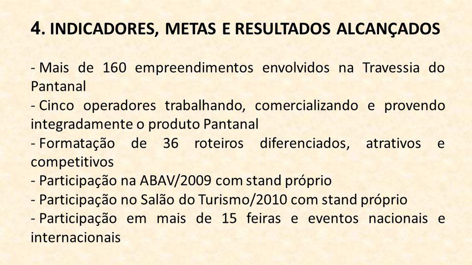 4. INDICADORES, METAS E RESULTADOS ALCANÇADOS - Mais de 160 empreendimentos envolvidos na Travessia do Pantanal - Cinco operadores trabalhando, comerc