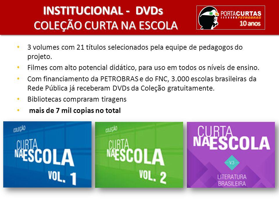 3 volumes com 21 títulos selecionados pela equipe de pedagogos do projeto. Filmes com alto potencial didático, para uso em todos os níveis de ensino.
