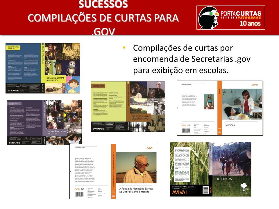 SUCESSOS COMPILAÇÕES DE CURTAS PARA.GOV Compilações de curtas por encomenda de Secretarias.gov para exibição em escolas.