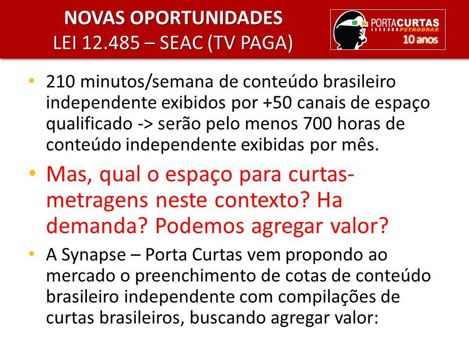 210 minutos/semana de conteúdo brasileiro independente exibidos por +50 canais de espaço qualificado -> serão pelo menos 700 horas de conteúdo indepen