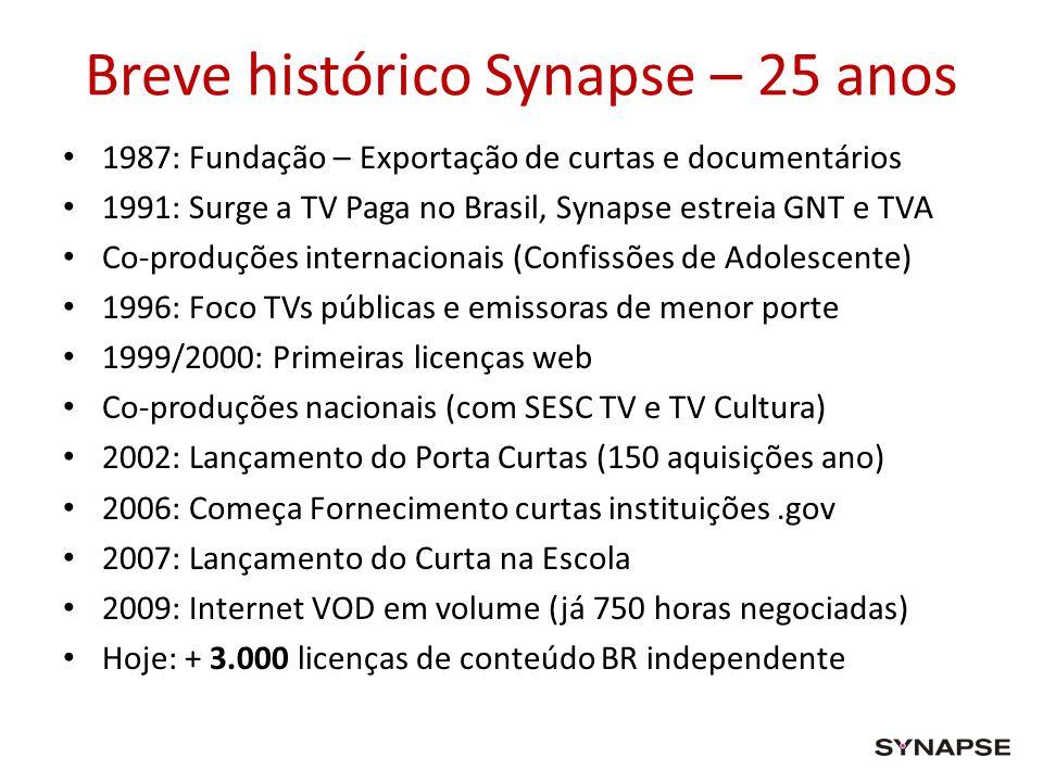 Breve histórico Synapse – 25 anos 1987: Fundação – Exportação de curtas e documentários 1991: Surge a TV Paga no Brasil, Synapse estreia GNT e TVA Co-