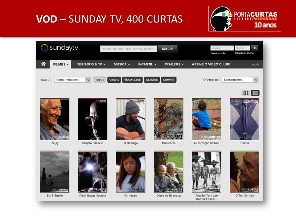 VOD – SUNDAY TV, 400 CURTAS