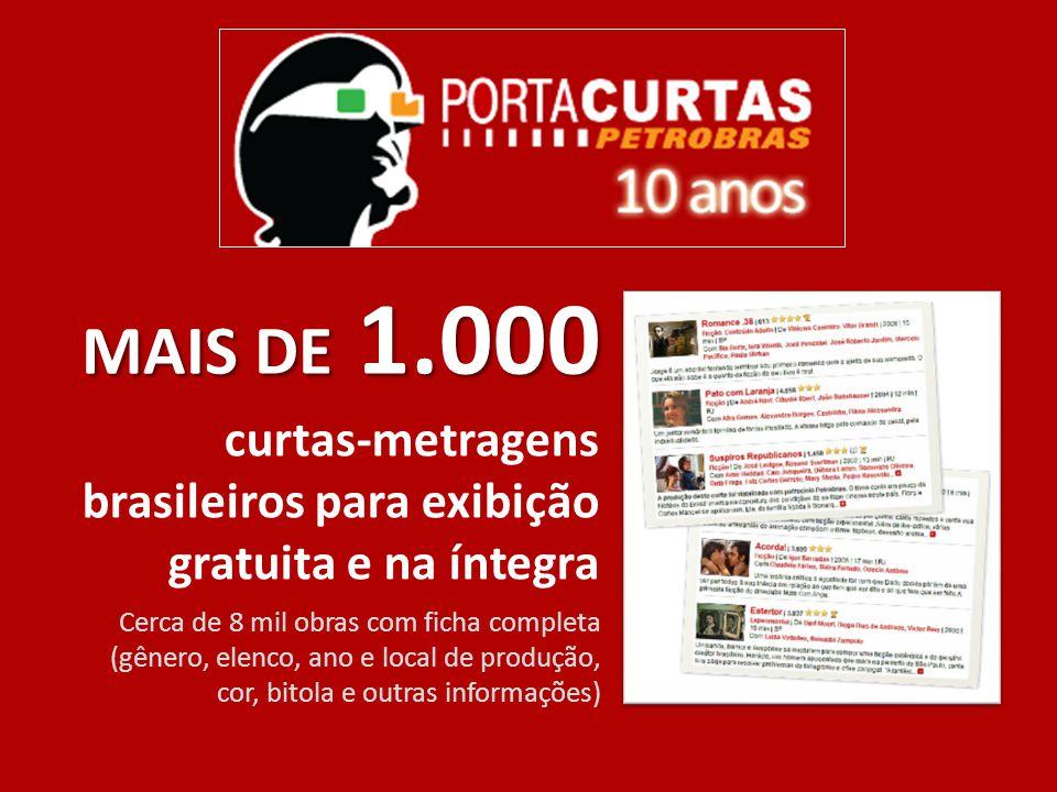 MAIS DE 1.000 curtas-metragens brasileiros para exibição gratuita e na íntegra Cerca de 8 mil obras com ficha completa (gênero, elenco, ano e local de