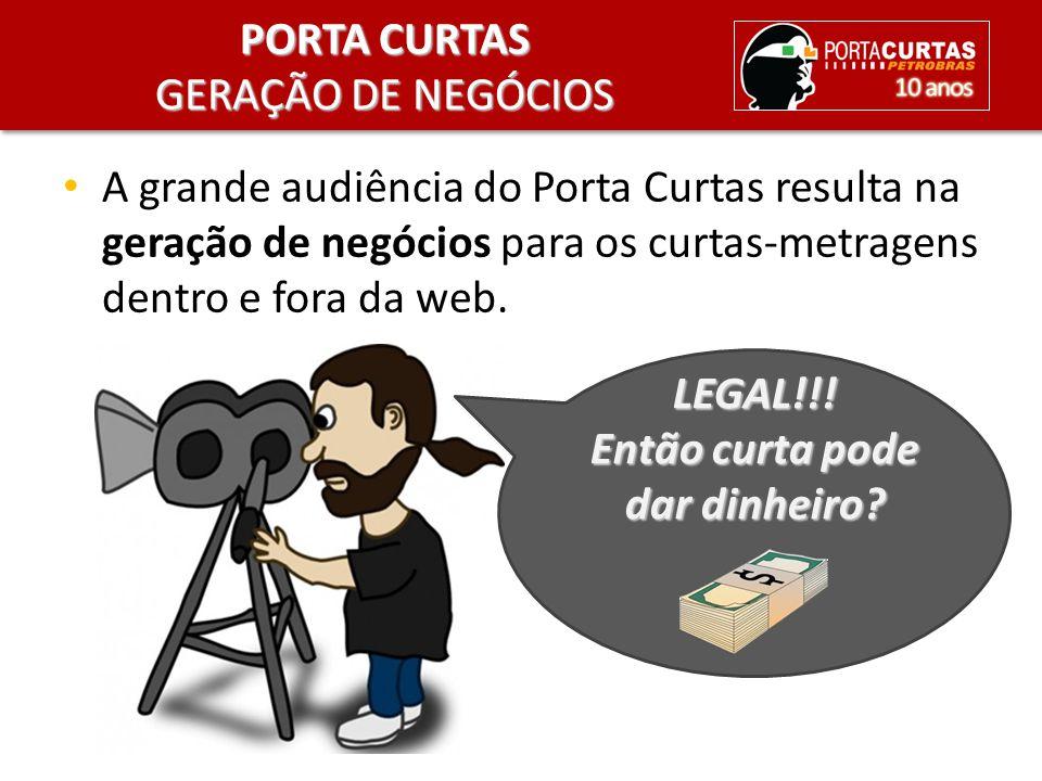 A grande audiência do Porta Curtas resulta na geração de negócios para os curtas-metragens dentro e fora da web. PORTA CURTAS GERAÇÃO DE NEGÓCIOS LEGA