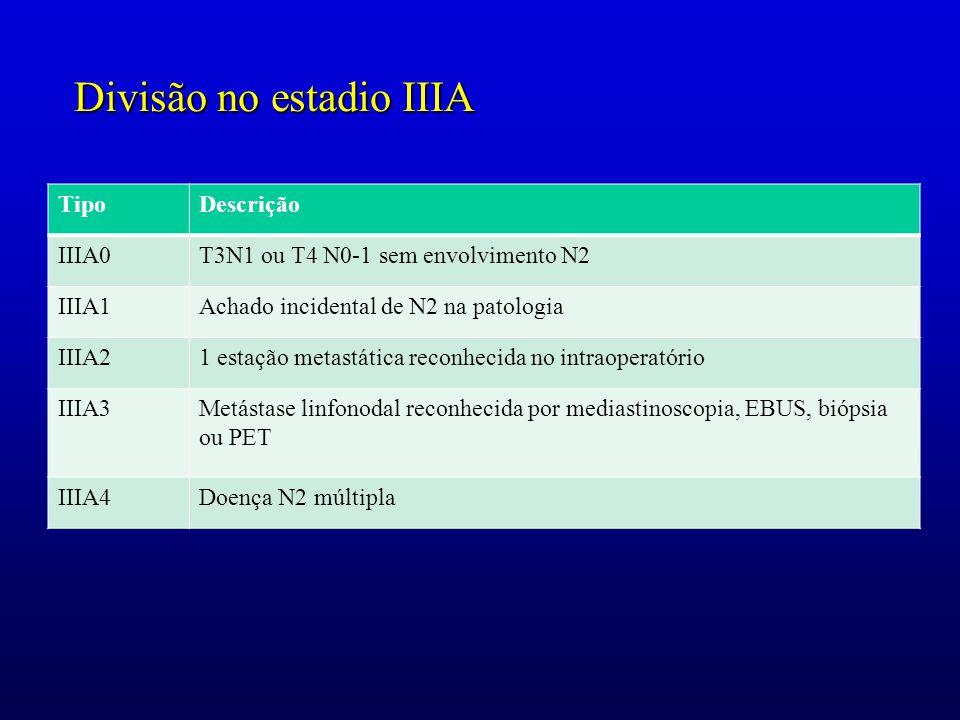 TipoDescrição IIIA0T3N1 ou T4 N0-1 sem envolvimento N2 IIIA1Achado incidental de N2 na patologia IIIA21 estação metastática reconhecida no intraoperat