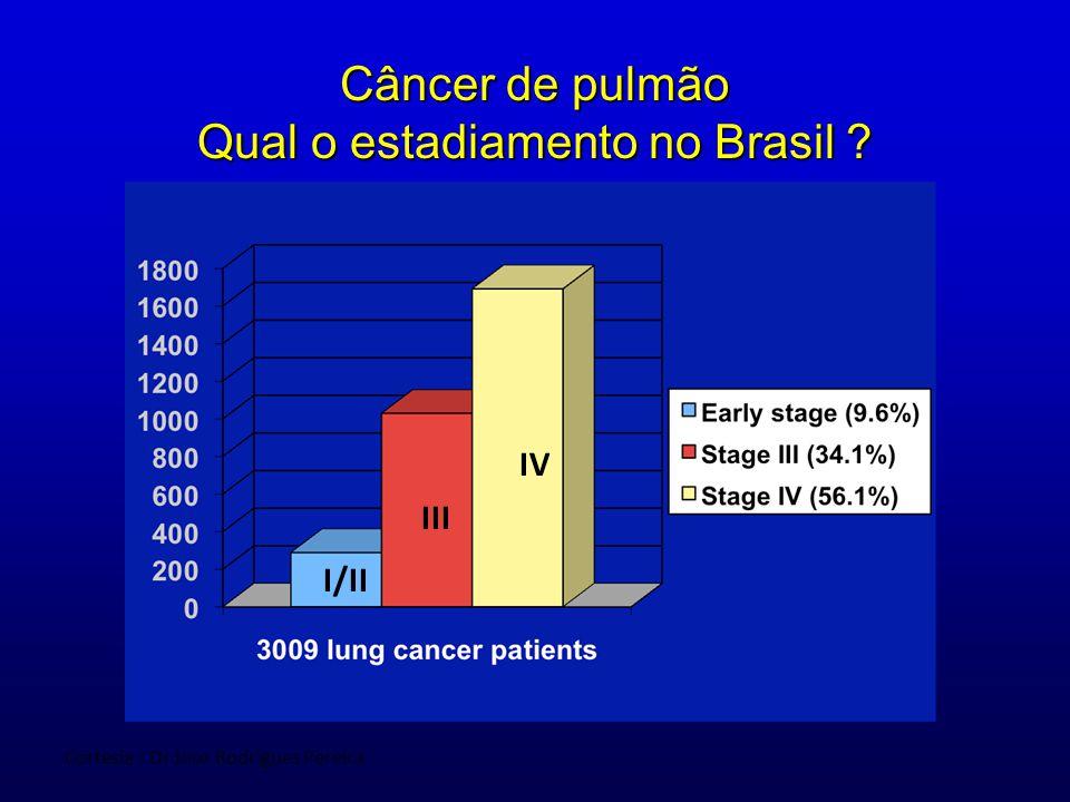 Câncer de pulmão Qual o estadiamento no Brasil ? Cortesia : Dr Jose Rodrigues Pereira I/II III IV