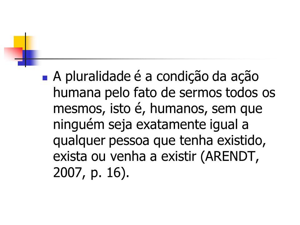 A pluralidade é a condição da ação humana pelo fato de sermos todos os mesmos, isto é, humanos, sem que ninguém seja exatamente igual a qualquer pesso