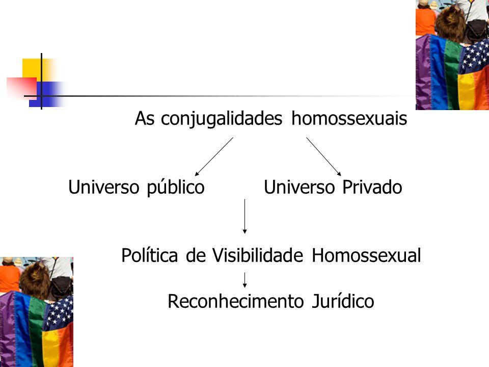 As conjugalidades homossexuais Universo públicoUniverso Privado Política de Visibilidade Homossexual Reconhecimento Jurídico