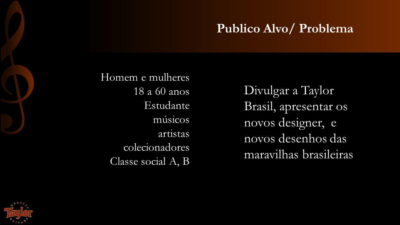 Publico Alvo/ Problema Homem e mulheres 18 a 60 anos Estudante músicos artistas colecionadores Classe social A, B Divulgar a Taylor Brasil, apresentar
