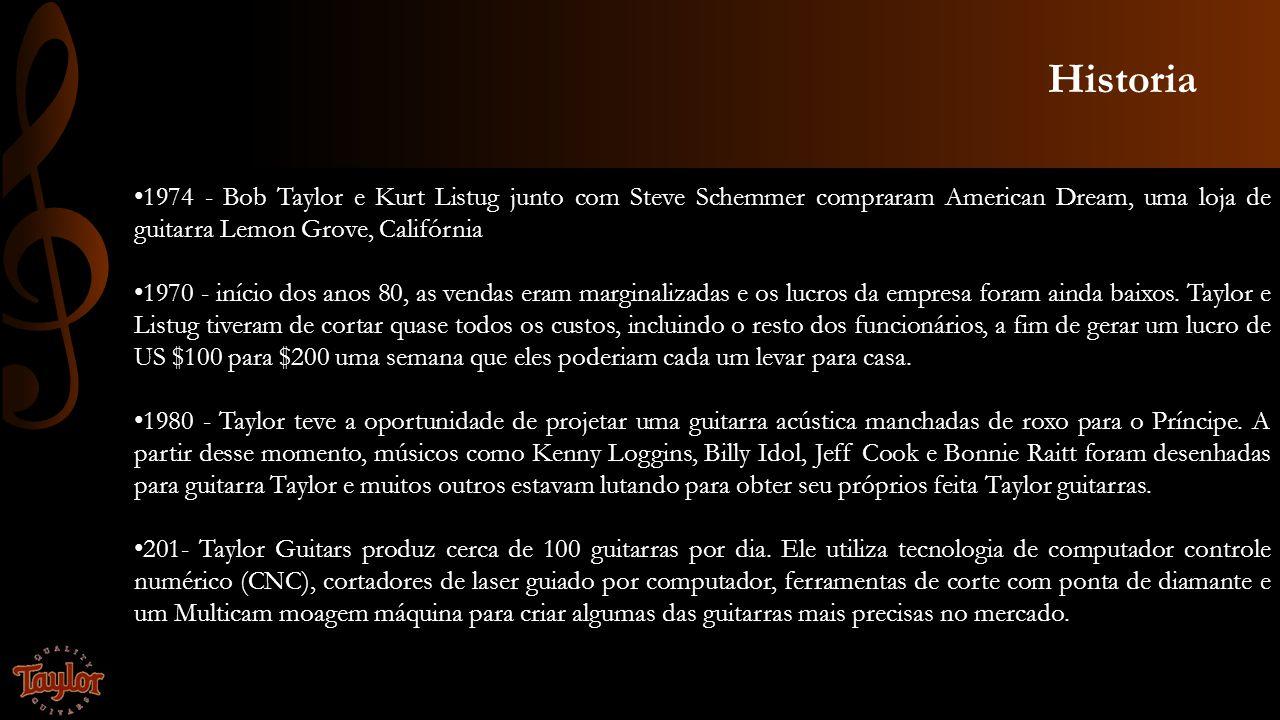 Historia 1974 - Bob Taylor e Kurt Listug junto com Steve Schemmer compraram American Dream, uma loja de guitarra Lemon Grove, Califórnia 1970 - início