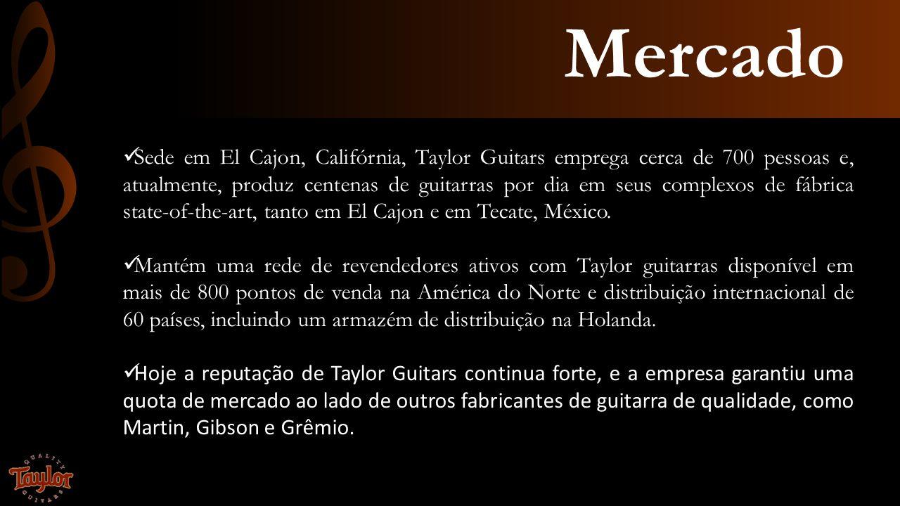 Mercado Sede em El Cajon, Califórnia, Taylor Guitars emprega cerca de 700 pessoas e, atualmente, produz centenas de guitarras por dia em seus complexo