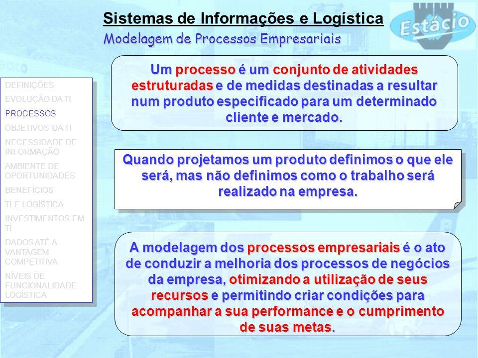 Sistemas de Informações e Logística Modelagem de Processos Empresariais Um processo é um conjunto de atividades estruturadas e de medidas destinadas a