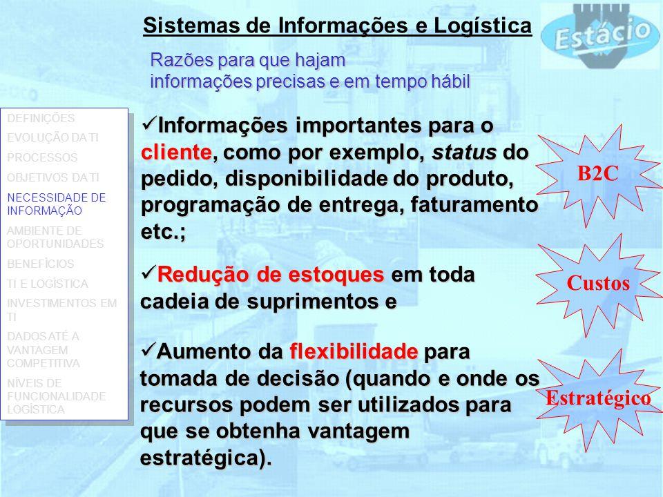 Sistemas de Informações e Logística Razões para que hajam informações precisas e em tempo hábil Informações importantes para o cliente, como por exemp