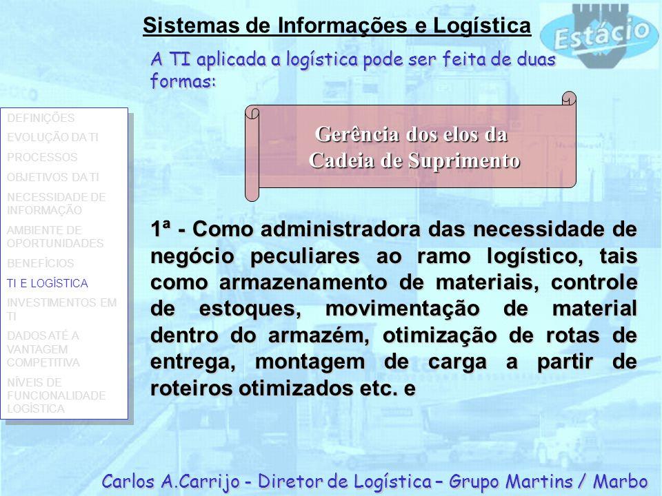 1ª - Como administradora das necessidade de negócio peculiares ao ramo logístico, tais como armazenamento de materiais, controle de estoques, movimentação de material dentro do armazém, otimização de rotas de entrega, montagem de carga a partir de roteiros otimizados etc.