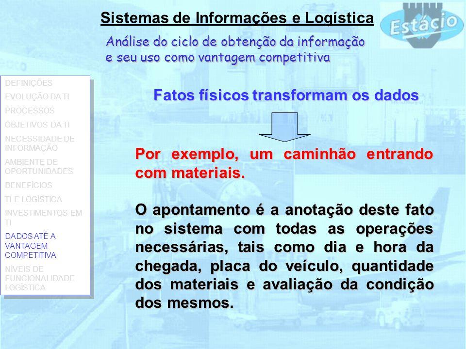 Por exemplo, um caminhão entrando com materiais. O apontamento é a anotação deste fato no sistema com todas as operações necessárias, tais como dia e