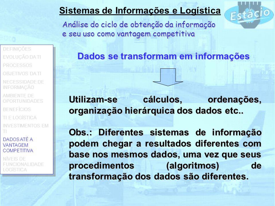 Utilizam-se cálculos, ordenações, organização hierárquica dos dados etc.. Obs.: Diferentes sistemas de informação podem chegar a resultados diferentes