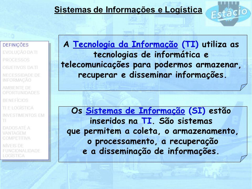 Sistemas de Informações e Logística DEFINIÇÕES EVOLUÇÃO DA TI PROCESSOS OBJETIVOS DA TI NECESSIDADE DE INFORMAÇÃO AMBIENTE DE OPORTUNIDADES BENEFÍCIOS TI E LOGÍSTICA INVESTIMENTOS EM TI DADOS ATÉ A VANTAGEM COMPETITIVA NÍVEIS DE FUNCIONALIDADE LOGÍSTICA DEFINIÇÕES EVOLUÇÃO DA TI PROCESSOS OBJETIVOS DA TI NECESSIDADE DE INFORMAÇÃO AMBIENTE DE OPORTUNIDADES BENEFÍCIOS TI E LOGÍSTICA INVESTIMENTOS EM TI DADOS ATÉ A VANTAGEM COMPETITIVA NÍVEIS DE FUNCIONALIDADE LOGÍSTICA A Tecnologia da Informação (TI) utiliza as tecnologias de informática e telecomunicações para podermos armazenar, recuperar e disseminar informações.