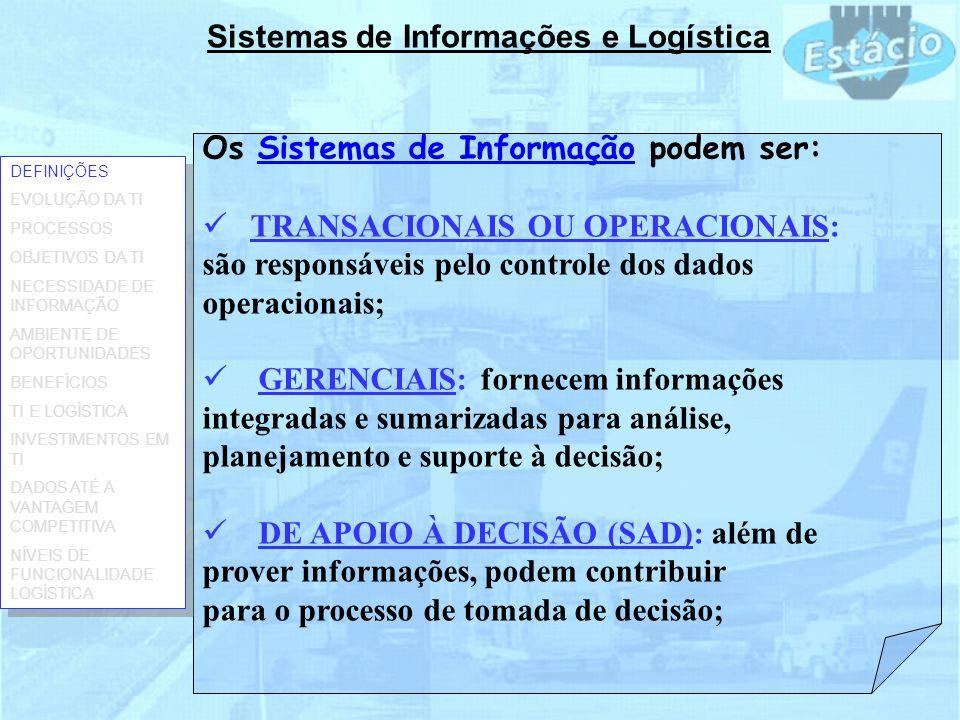 Sistemas de Informações e Logística Os Sistemas de Informação podem ser: TRANSACIONAIS OU OPERACIONAIS: são responsáveis pelo controle dos dados opera