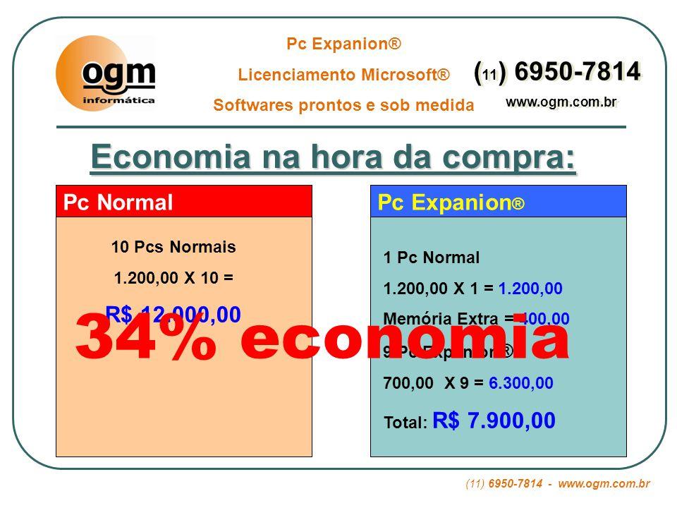 (11) 6950-7814 - www.ogm.com.br Pc Expanion® Licenciamento Microsoft® Softwares prontos e sob medida ( 11 ) 6950-7814 www.ogm.com.br ( 11 ) 6950-7814 www.ogm.com.br Tempo útil 3 anos: Manutenção Pc NormalPc Expanion ® R$ 15,00 (média) por equipamento X 10 Pcs X 36 meses: R$ 5.400,00 R$ 15,00 (média) por equipamento X 1 Pc host X 36 meses: R$ 540,00 90% economia