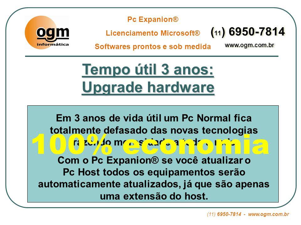 (11) 6950-7814 - www.ogm.com.br Pc Expanion® Licenciamento Microsoft® Softwares prontos e sob medida ( 11 ) 6950-7814 www.ogm.com.br ( 11 ) 6950-7814 www.ogm.com.br Tempo útil 3 anos: Upgrade software Em 3 anos surgem novas versões do Windows®, do Office® e outros aplicativos.
