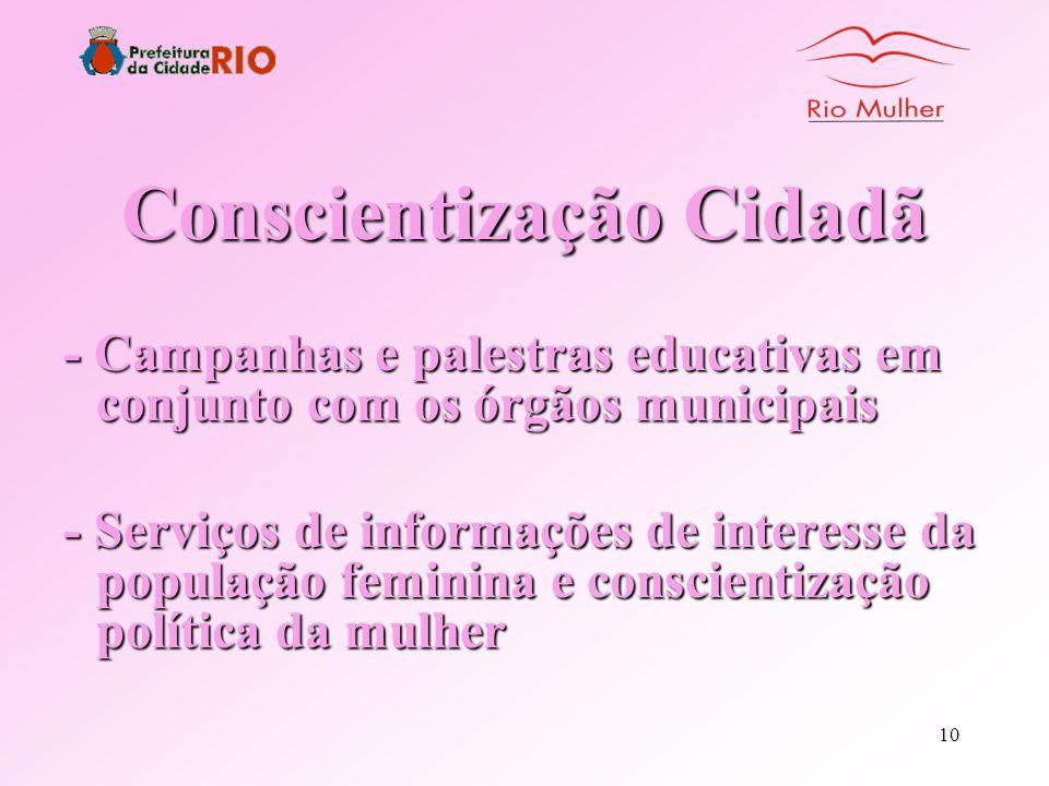 9 Participação Cidadã Participação ativa e comprometimento da mulher em busca das soluções dos problemas e na defesa de seus direitos
