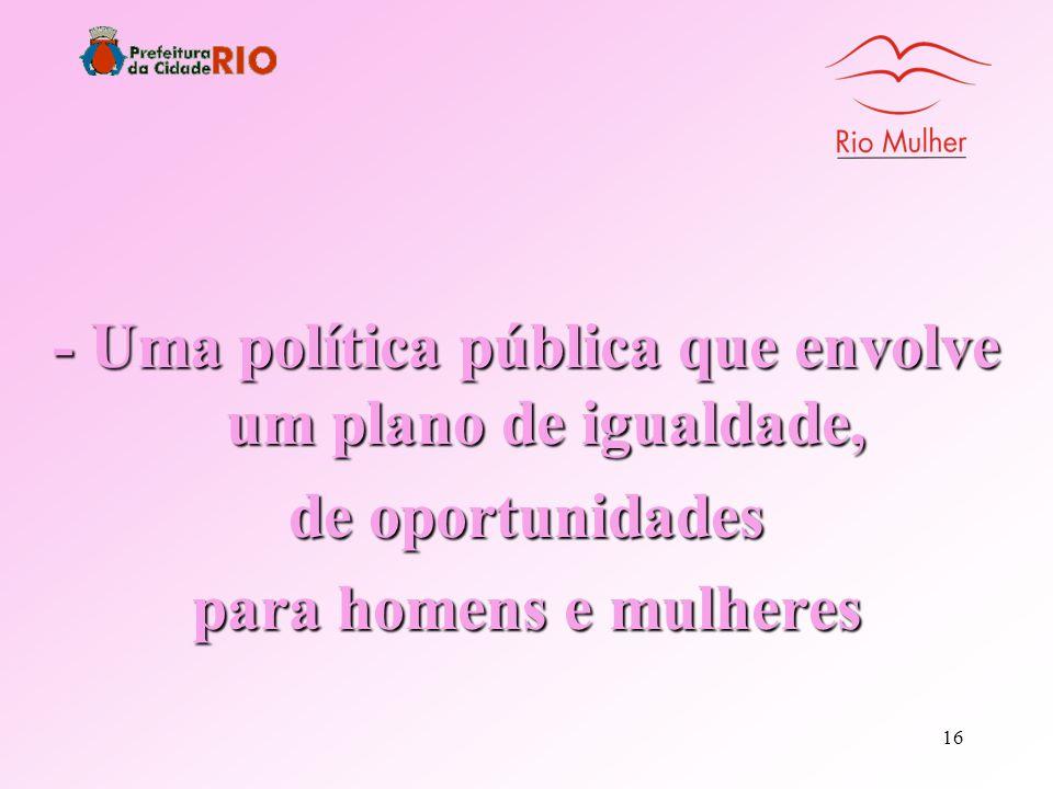 15 Combate a Violência Doméstica Política de Gênero - Prevenção e erradicação da violência doméstica e de gênero, no combate a toda desigualdade e dis
