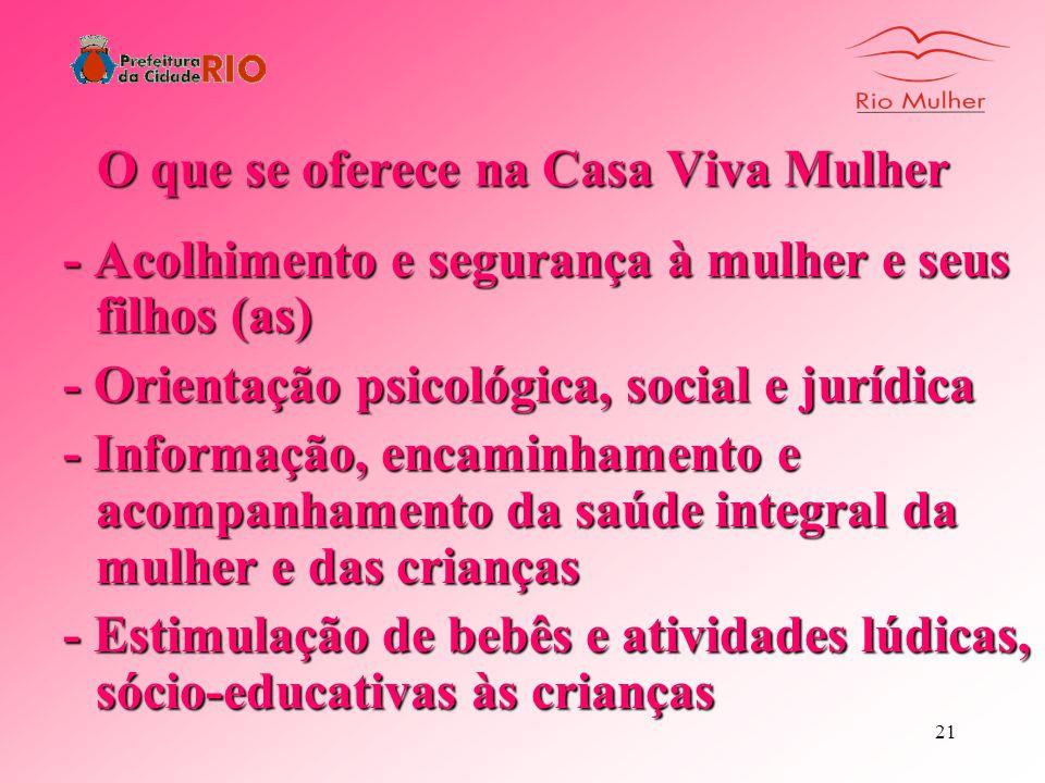 20 - Unidades Municipais de Saúde - Instituto da Mulher Fernando Magalhães - Maternidade Herculano Pinheiro - Hospital Maternidade Alexander Fleming