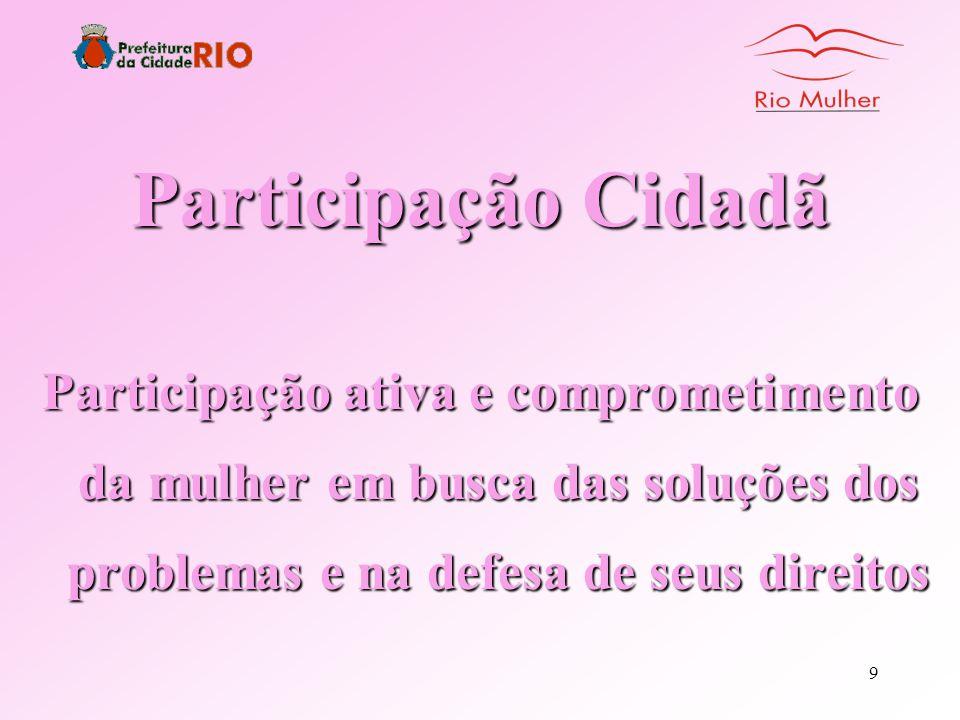 8 Como Trabalhamos - Participação cidadã - Conscientização cidadã - Mutirão da Solidariedade - Rio Mulher Voluntário - Ouvidoria - Combate à violência