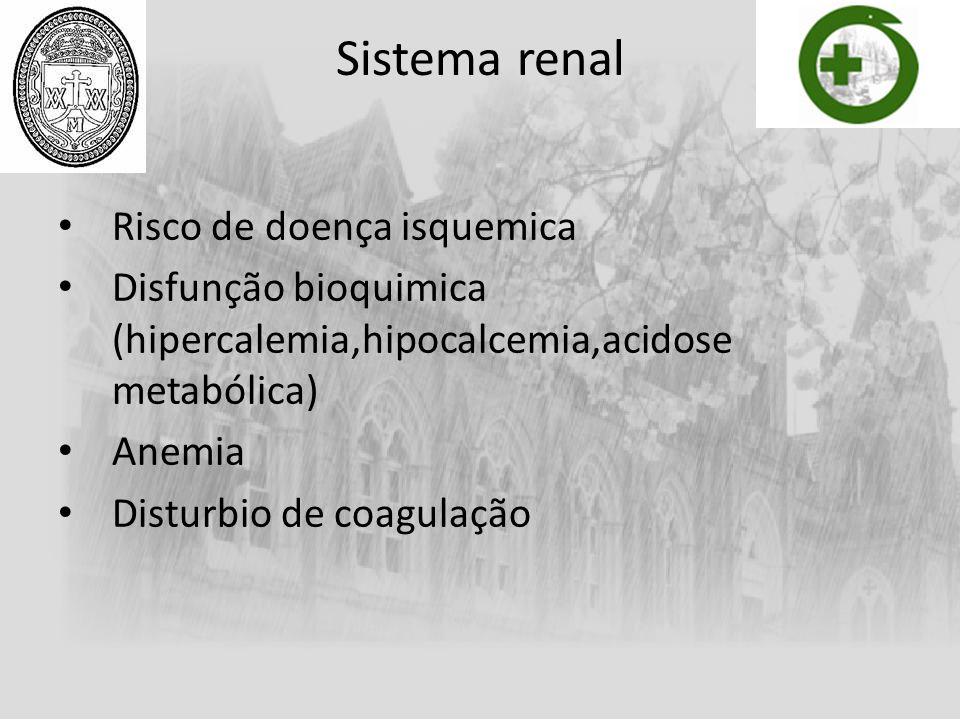 Sistema renal Risco de doença isquemica Disfunção bioquimica (hipercalemia,hipocalcemia,acidose metabólica) Anemia Disturbio de coagulação