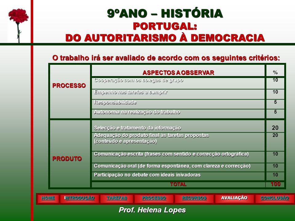 HOME INTRODUÇÃO NTRODUÇÃO TAREFAS PROCESSO RECURSOS AVALIAÇÃO CONCLUSÃO 9ºANO – HISTÓRIA PORTUGAL: DO AUTORITARISMO À DEMOCRACIA O trabalho irá ser avaliado de acordo com os seguintes critérios: O trabalho irá ser avaliado de acordo com os seguintes critérios:PROCESSO ASPECTOS A OBSERVAR % Cooperação com os colegas de grupo 10 Empenho nas tarefas a cumprir 10 Responsabilidade5 Autonomia na realização do trabalho 5 PRODUTO Selecção e tratamento da informação 20 Adequação do produto final às tarefas propostas (conteúdo e apresentação) 20 Comunicação escrita (frases com sentido e correcção ortográfica) 10 Comunicação oral (de forma espontânea, com clareza e correcção) 10 Participação no debate com ideais inivadoras 10 TOTAL100 Prof.