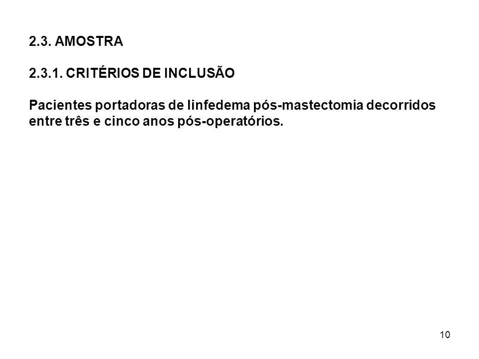 10 2.3. AMOSTRA 2.3.1. CRITÉRIOS DE INCLUSÃO Pacientes portadoras de linfedema pós-mastectomia decorridos entre três e cinco anos pós-operatórios.