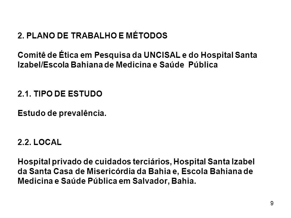 9 2. PLANO DE TRABALHO E MÉTODOS Comitê de Ética em Pesquisa da UNCISAL e do Hospital Santa Izabel/Escola Bahiana de Medicina e Saúde Pública 2.1. TIP