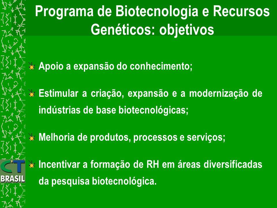 Programa de Biotecnologia e Recursos Genéticos: objetivos Apoio a expansão do conhecimento; Estimular a criação, expansão e a modernização de indústri