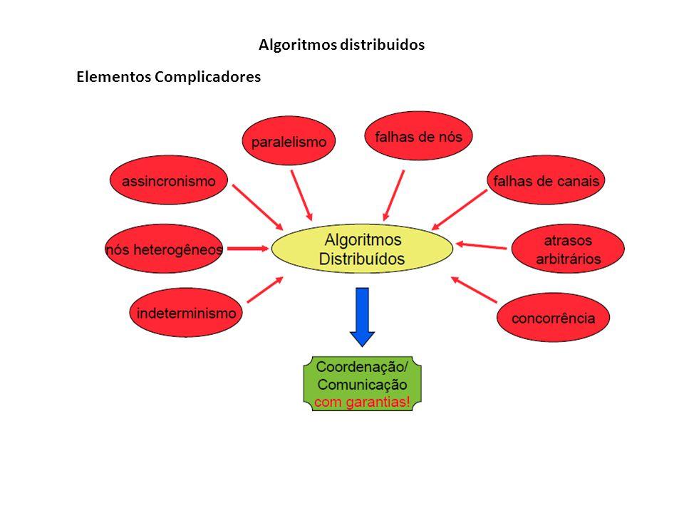 Algoritmos distribuidos Elementos Complicadores