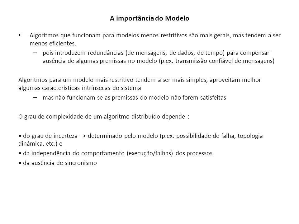 A importância do Modelo Algoritmos que funcionam para modelos menos restritivos são mais gerais, mas tendem a ser menos eficientes, – pois introduzem