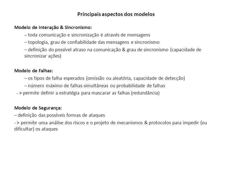Principais aspectos dos modelos Modelo de Interação & Sincronismo: – toda comunicação e sincronização é através de mensagens – topologia, grau de conf